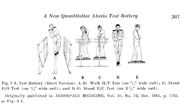 teste de single leg stance One leg stance test incorporates dynamic single limb stance 10 step test 44 + 62 affected 62 + 63 unaffected sherrington sherrington and lord, 2005 (5 cm.